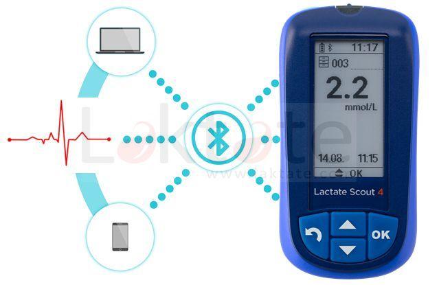 Connectivity Lactate Scout 4