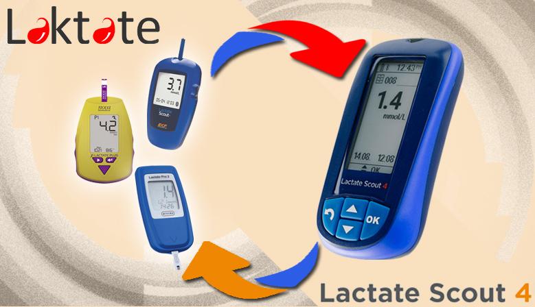 Imagen del Plan Renove Lactate Scout 4 - Renewal Plan Lactate Scout 4